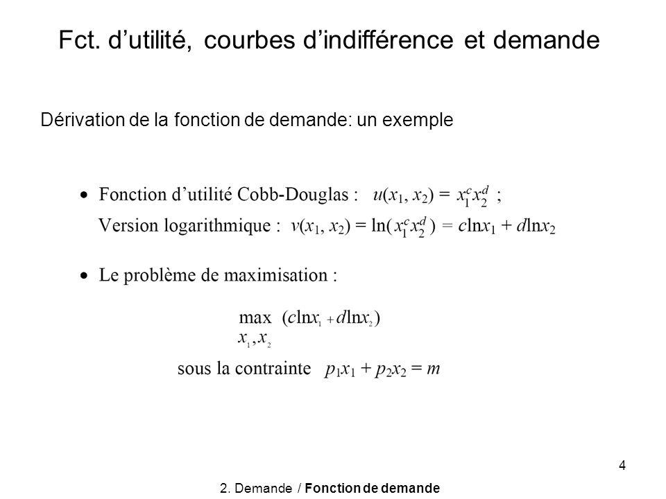 Fct. d'utilité, courbes d'indifférence et demande