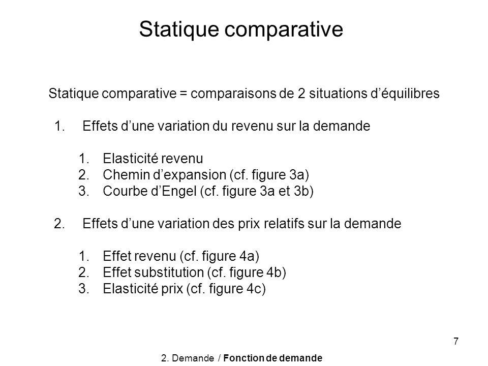 Statique comparative Statique comparative = comparaisons de 2 situations d'équilibres. Effets d'une variation du revenu sur la demande.
