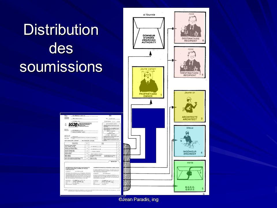 Distribution des soumissions