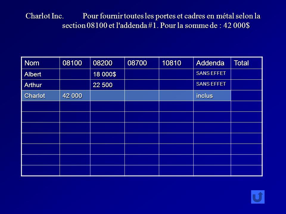 Charlot Inc. Pour fournir toutes les portes et cadres en métal selon la section 08100 et l addenda #1. Pour la somme de : 42 000$