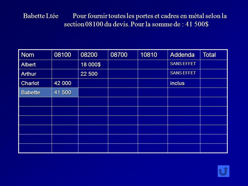 Babette Ltée Pour fournir toutes les portes et cadres en métal selon la section 08100 du devis. Pour la somme de : 41 500$