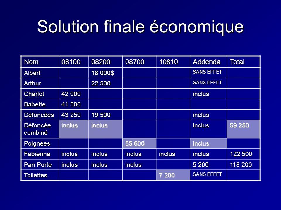 Solution finale économique