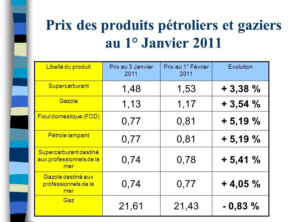 Prix des produits pétroliers et gaziers au 1° Janvier 2011