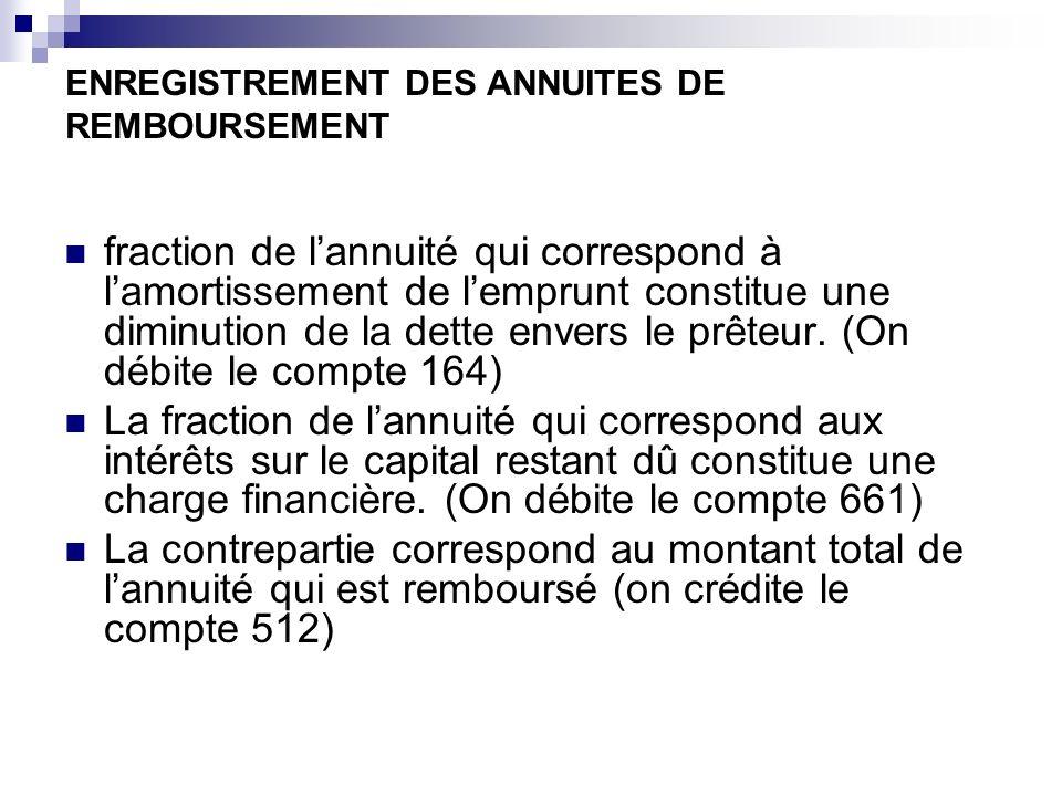 ENREGISTREMENT DES ANNUITES DE REMBOURSEMENT