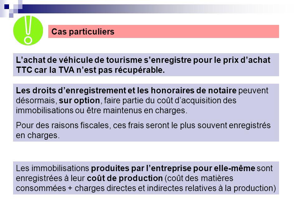 Cas particuliers L'achat de véhicule de tourisme s'enregistre pour le prix d'achat TTC car la TVA n'est pas récupérable.