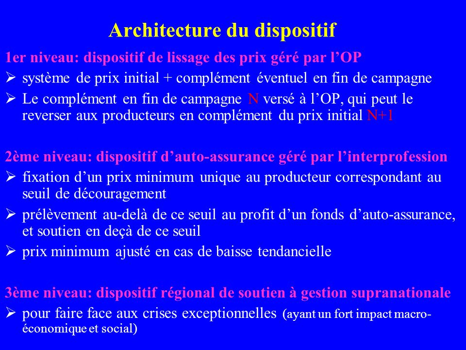 Architecture du dispositif