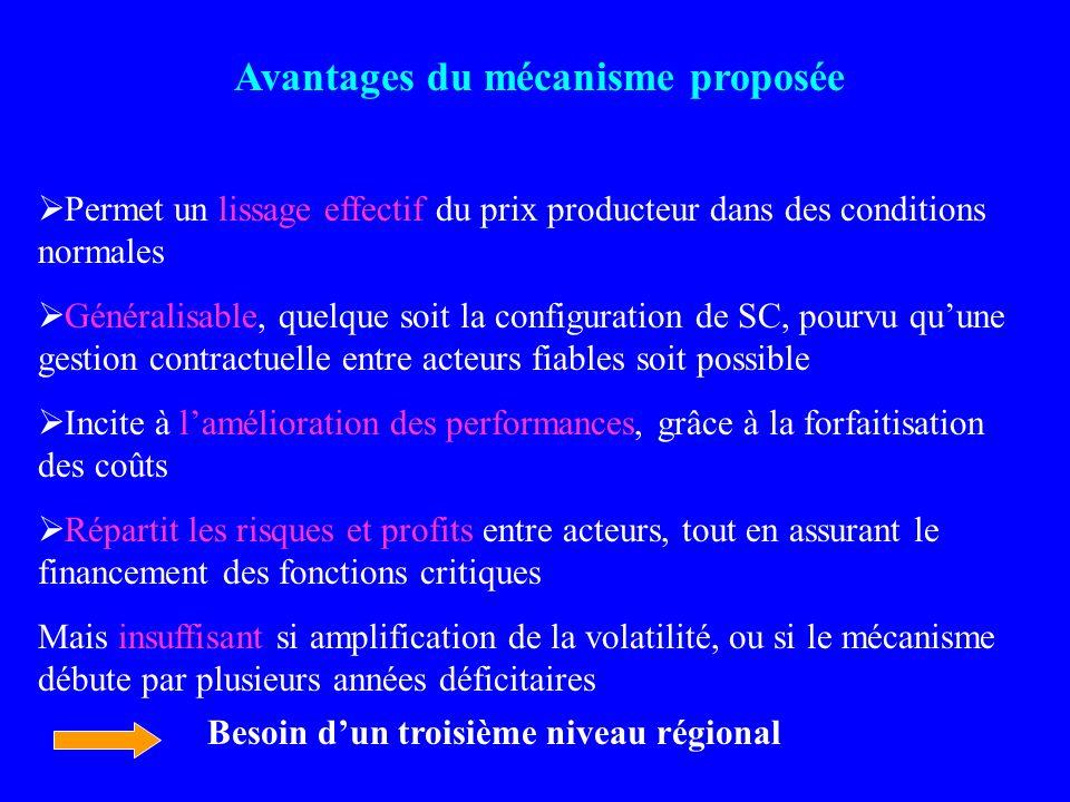 Avantages du mécanisme proposée