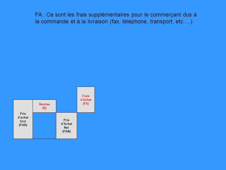 FA : Ce sont les frais supplémentaires pour le commerçant dus à la commande et à la livraison (fax, téléphone, transport, etc.…)