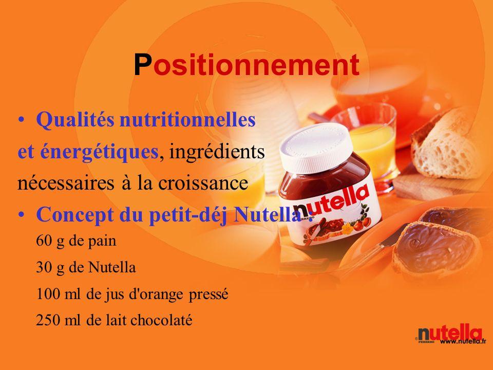Positionnement Qualités nutritionnelles et énergétiques, ingrédients
