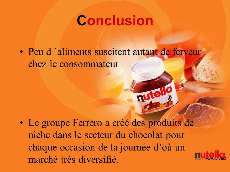 Conclusion Peu d 'aliments suscitent autant de ferveur chez le consommateur.