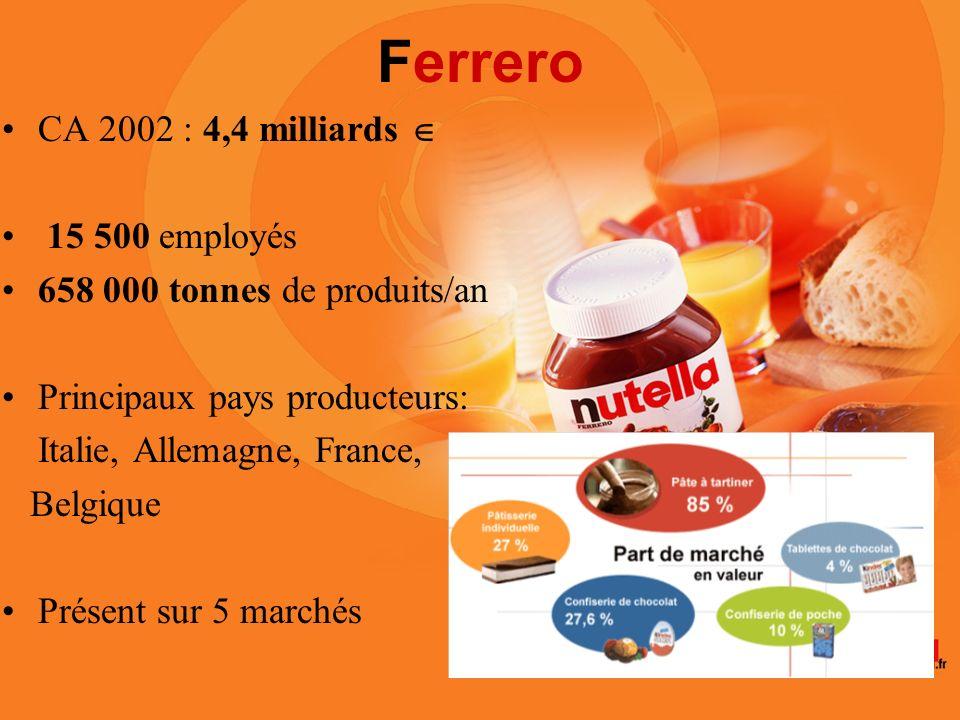 Ferrero CA 2002 : 4,4 milliards  15 500 employés