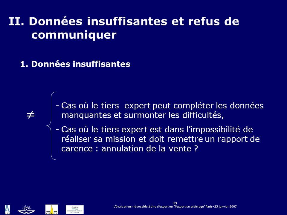  II. Données insuffisantes et refus de communiquer