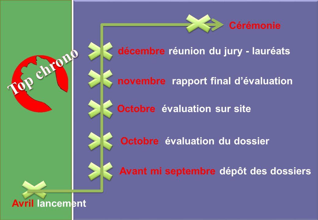 Cérémonie décembre réunion du jury - lauréats. novembre rapport final d'évaluation. Octobre évaluation sur site.