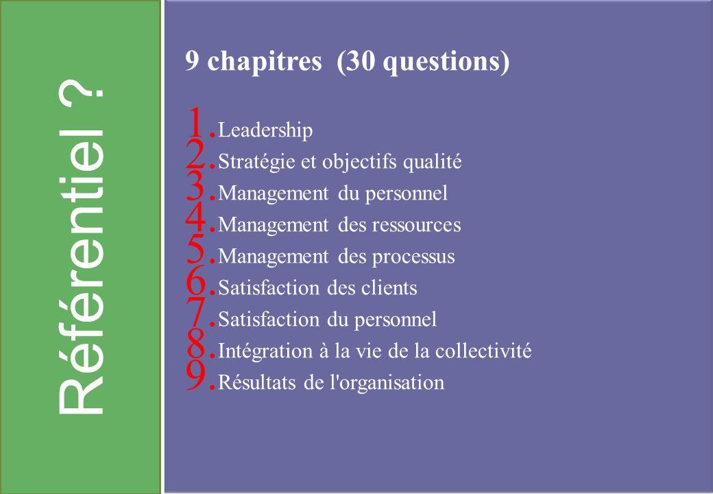 Référentiel 9 chapitres (30 questions) Leadership