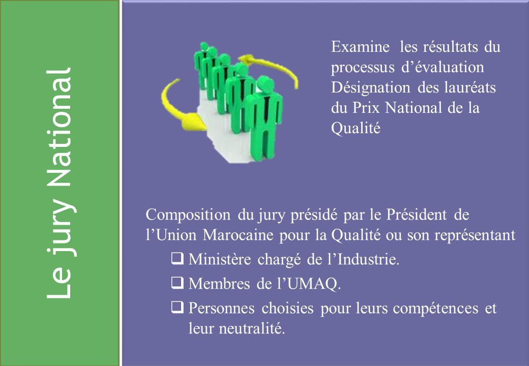Le jury National Examine les résultats du processus d'évaluation Désignation des lauréats du Prix National de la Qualité.