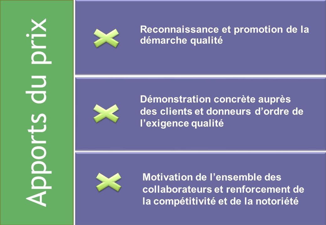 Apports du prix Reconnaissance et promotion de la démarche qualité