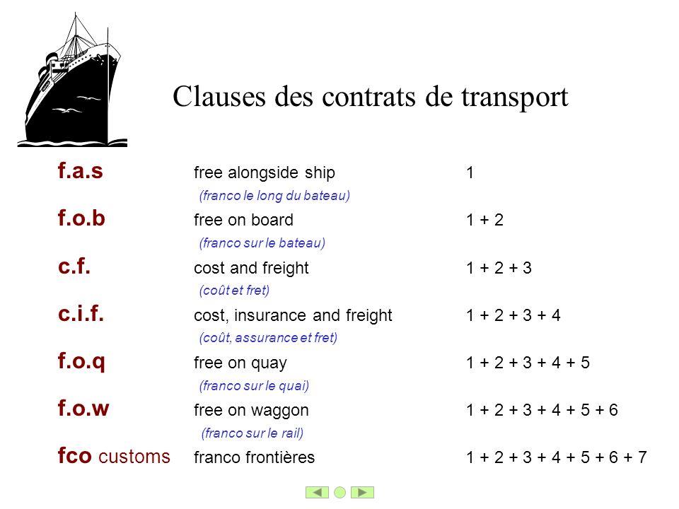 Clauses des contrats de transport