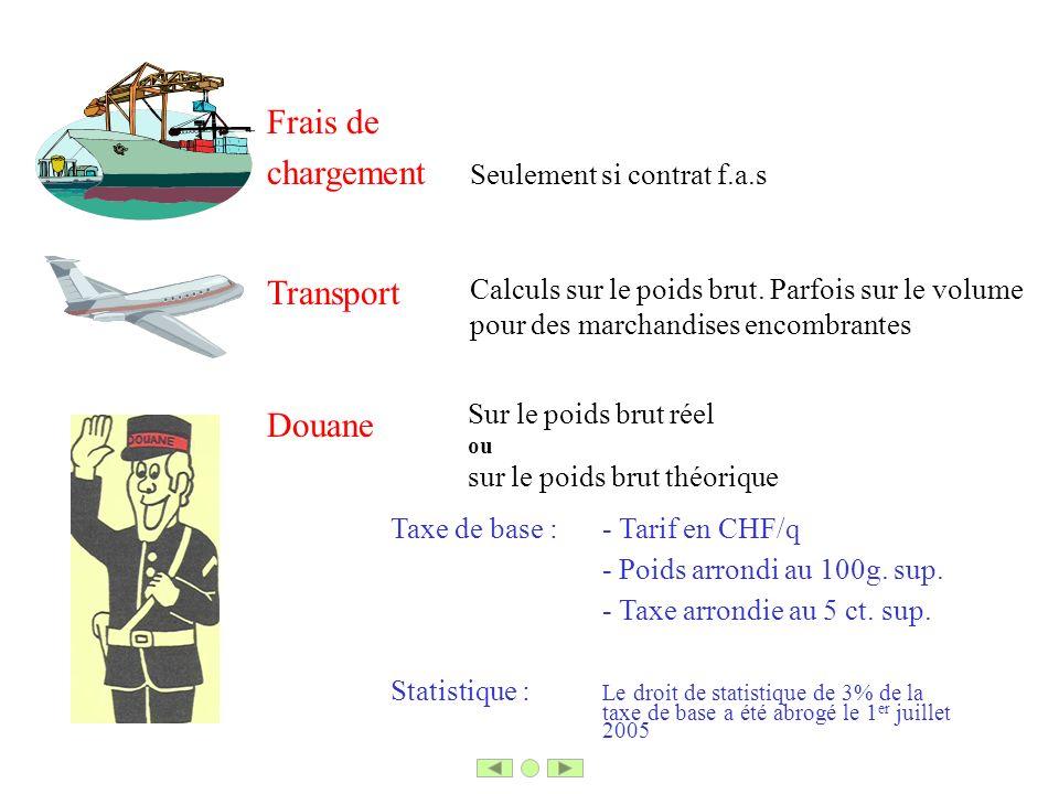 Frais de chargement Transport Douane Seulement si contrat f.a.s