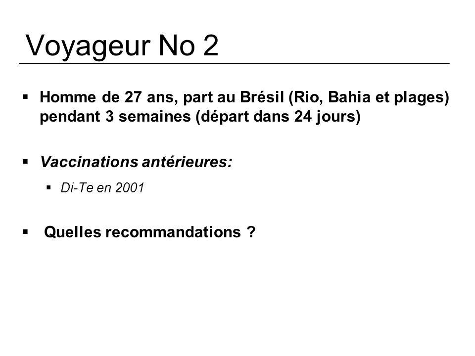 Voyageur No 2 Homme de 27 ans, part au Brésil (Rio, Bahia et plages) pendant 3 semaines (départ dans 24 jours)