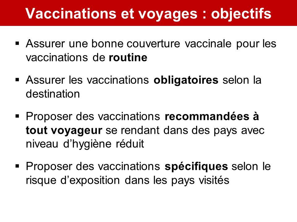 Vaccinations et voyages : objectifs