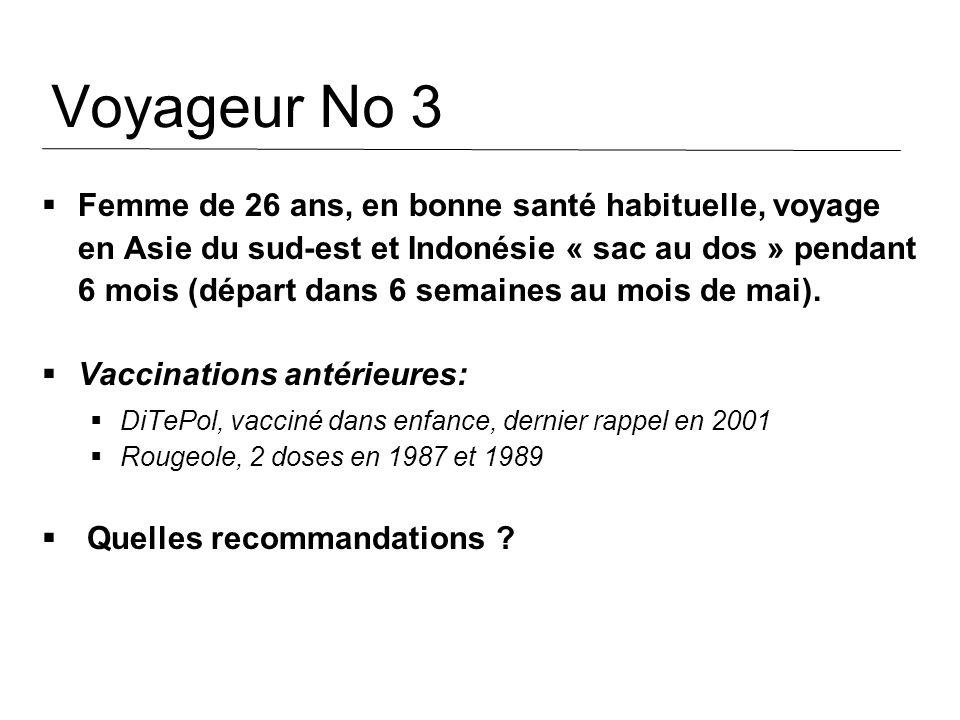 Voyageur No 3 Femme de 26 ans, en bonne santé habituelle, voyage