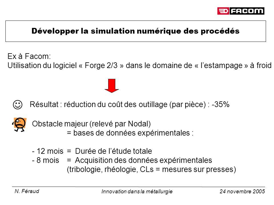  Développer la simulation numérique des procédés Ex à Facom: