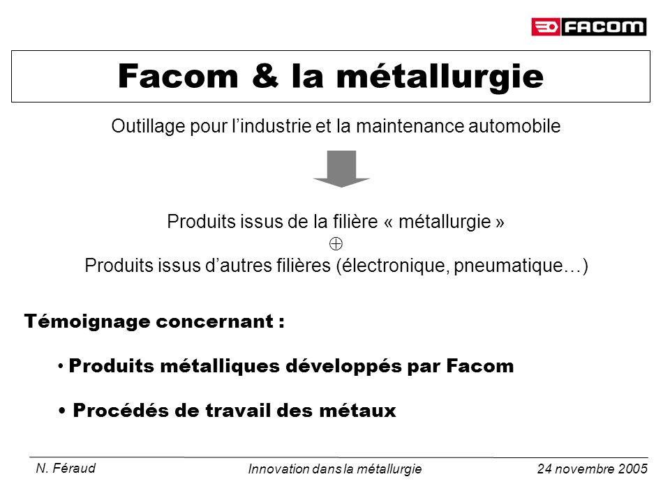 Facom & la métallurgie Outillage pour l'industrie et la maintenance automobile. Produits issus de la filière « métallurgie »