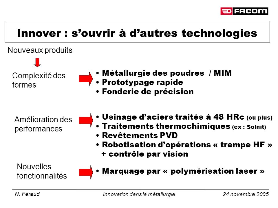 Innover : s'ouvrir à d'autres technologies