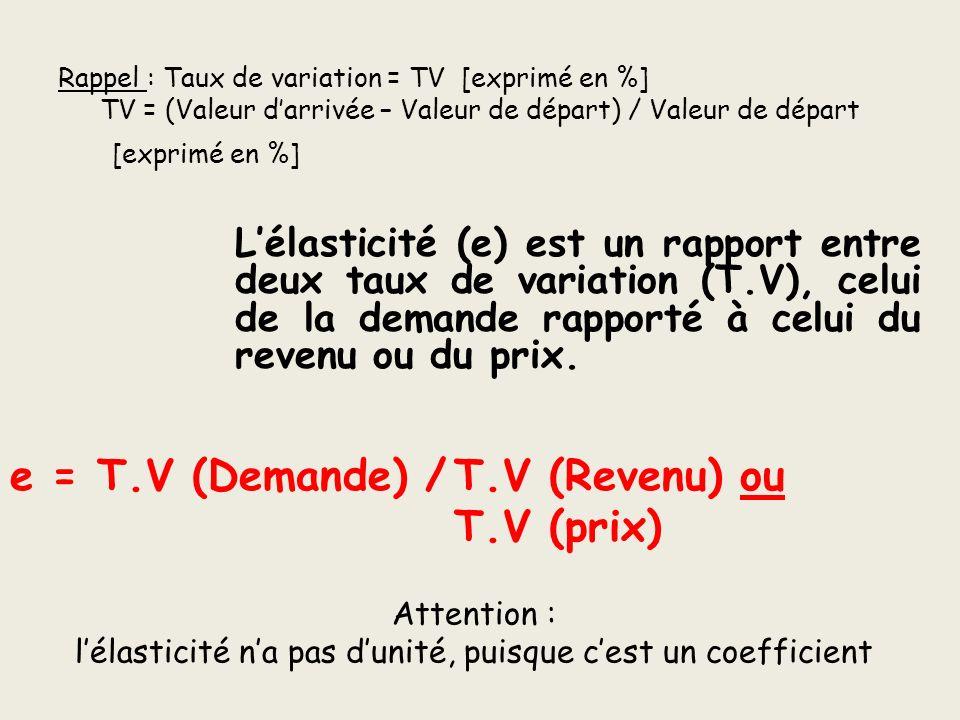 e = T.V (Demande) / T.V (Revenu) ou T.V (prix)