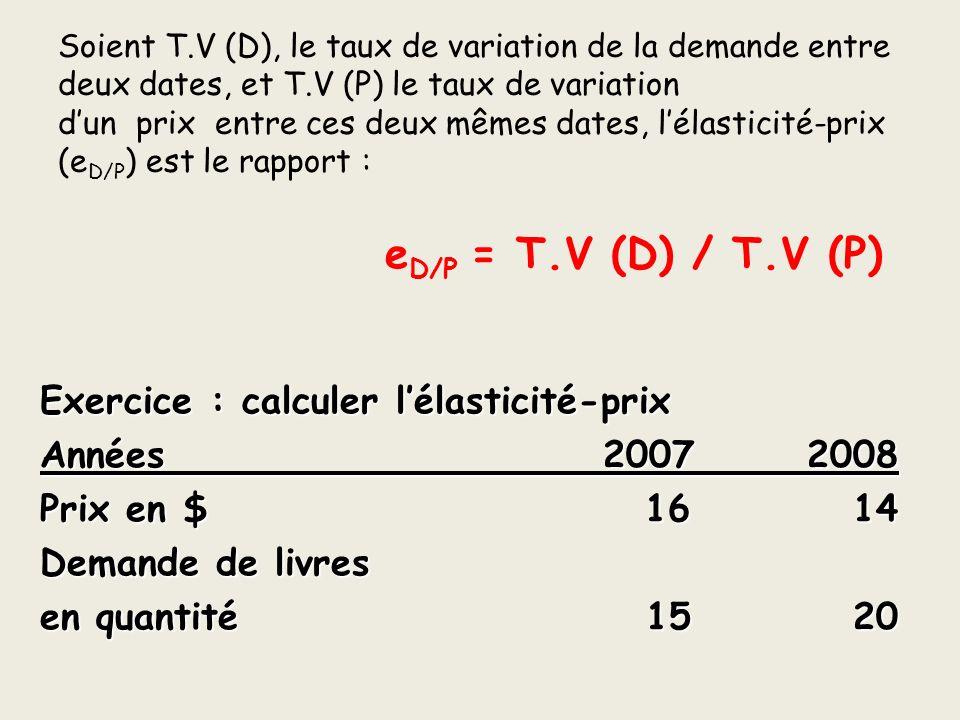 eD/P = T.V (D) / T.V (P) Exercice : calculer l'élasticité-prix