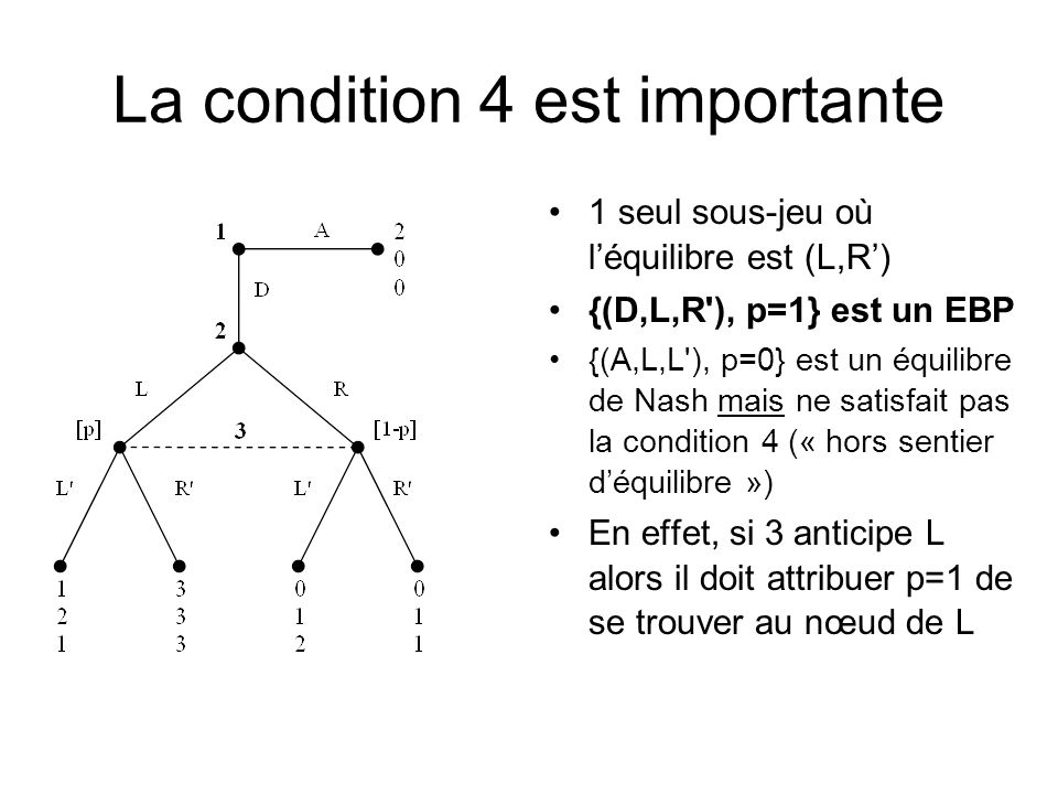 La condition 4 est importante