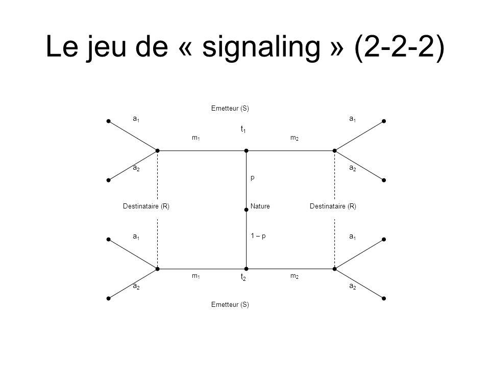 Le jeu de « signaling » (2-2-2)