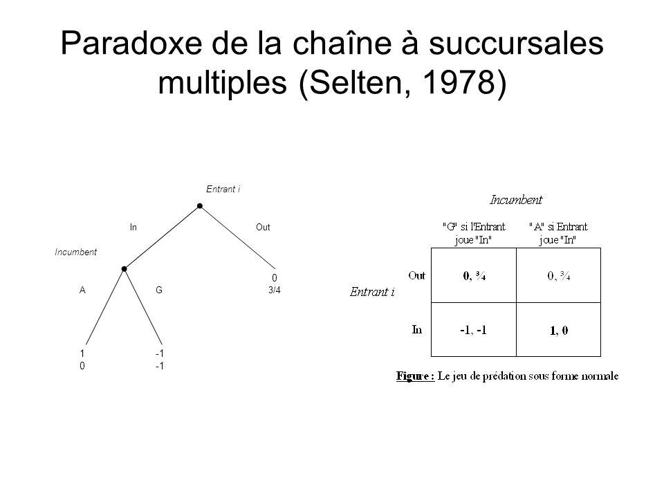 Paradoxe de la chaîne à succursales multiples (Selten, 1978)