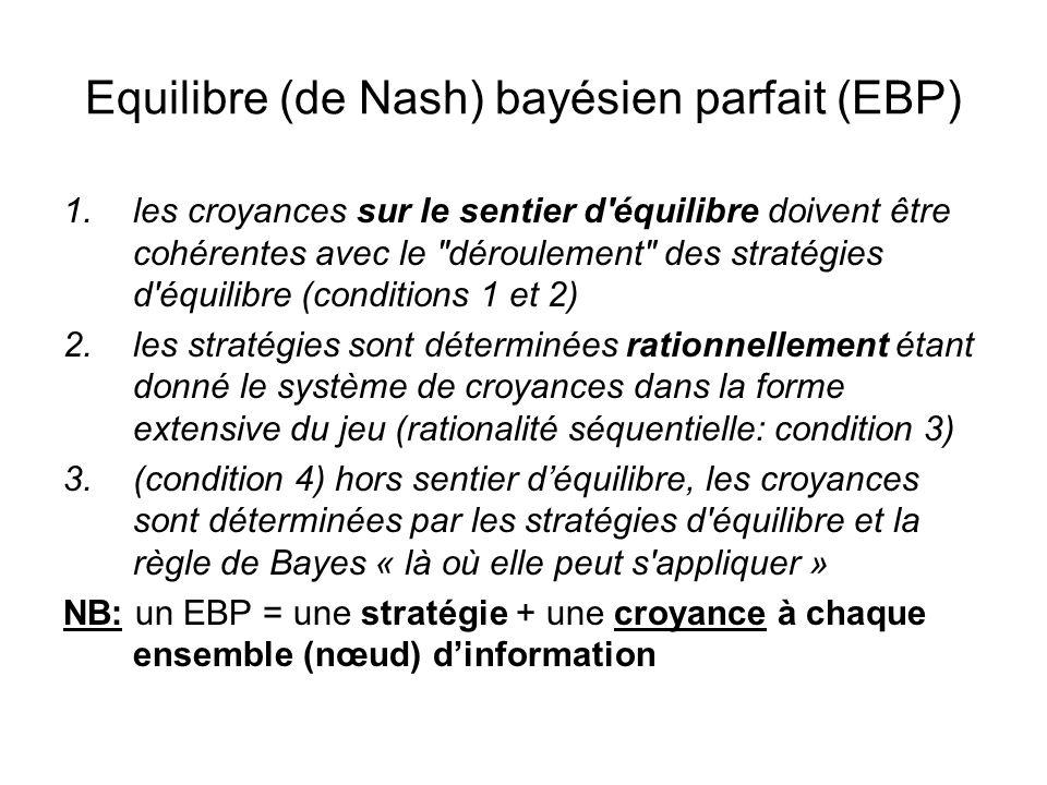 Equilibre (de Nash) bayésien parfait (EBP)