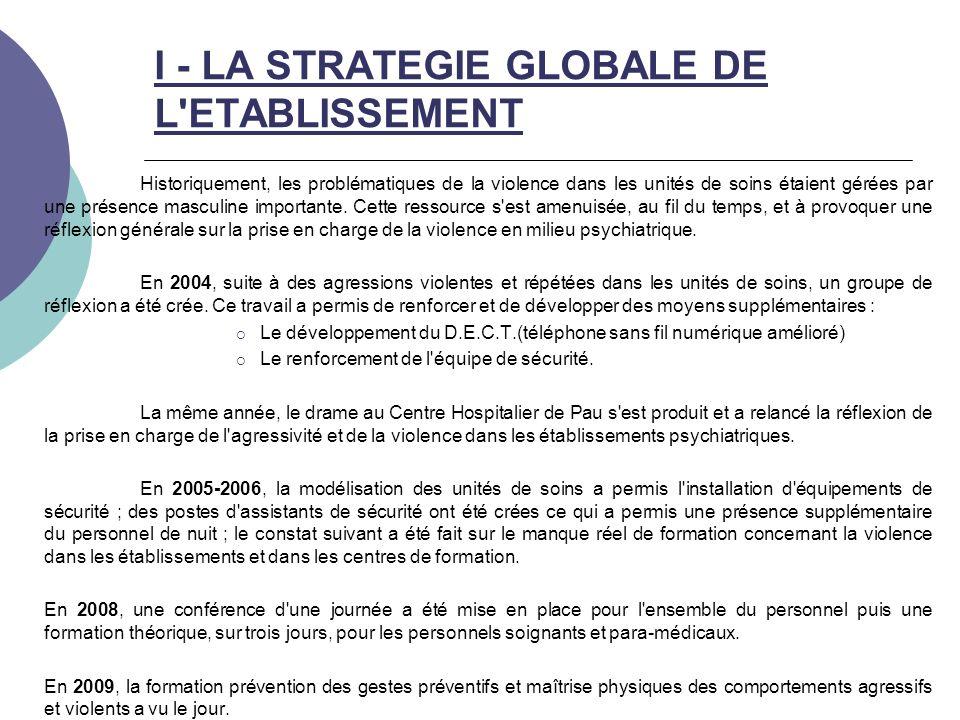 I - LA STRATEGIE GLOBALE DE L ETABLISSEMENT