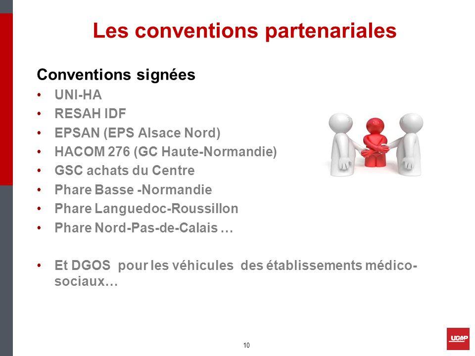 Les conventions partenariales