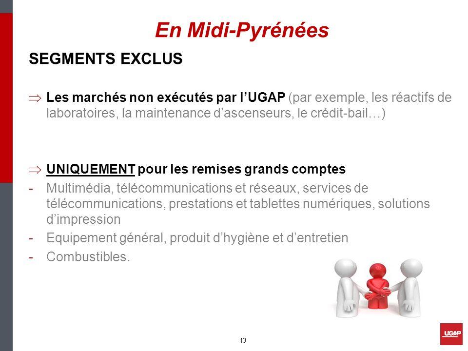 En Midi-Pyrénées SEGMENTS EXCLUS
