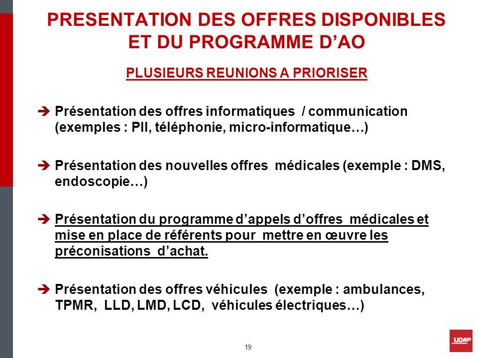 PRESENTATION DES OFFRES DISPONIBLES ET DU PROGRAMME D'AO