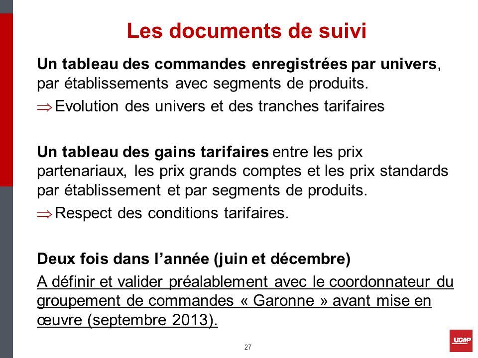 Les documents de suivi Un tableau des commandes enregistrées par univers, par établissements avec segments de produits.