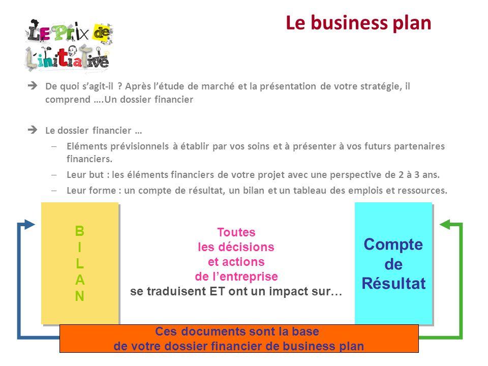 Le business plan Compte de Résultat B I L A N Toutes les décisions