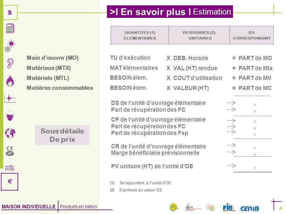 Sous détails De prix Main d'œuvre (MO) Matériaux (MTX) Matériels (MTL)