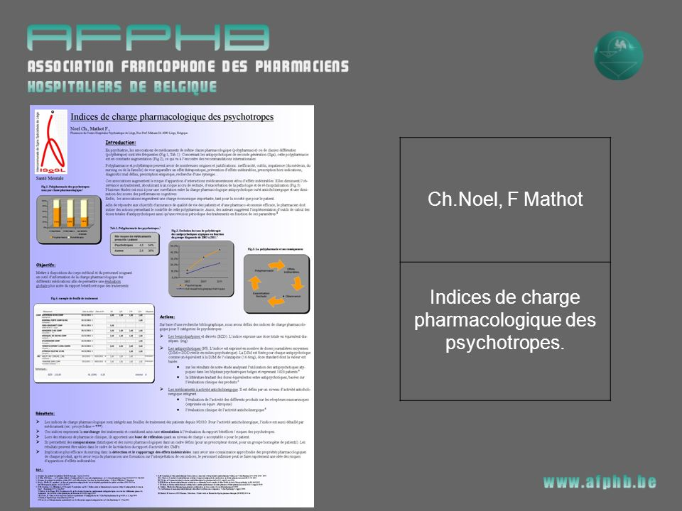 Indices de charge pharmacologique des psychotropes.