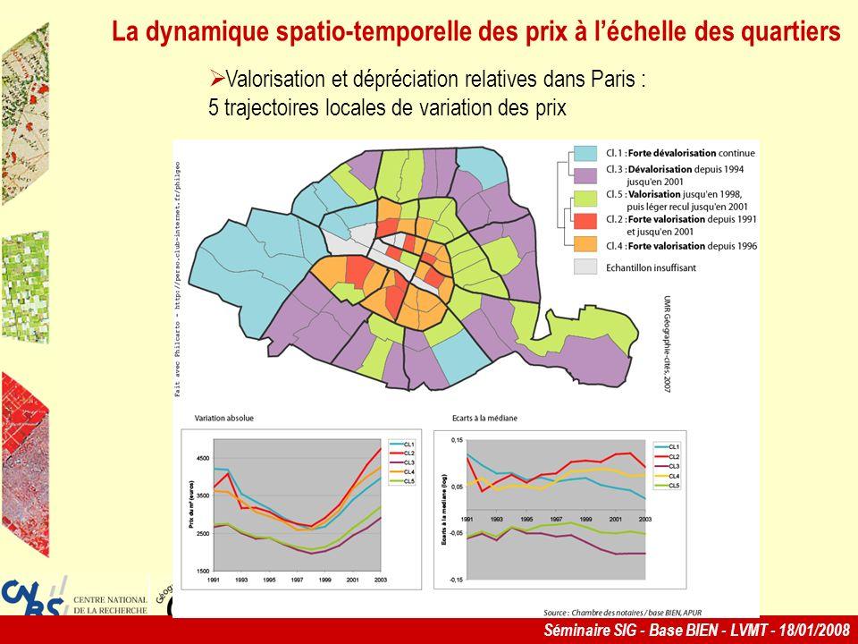 La dynamique spatio-temporelle des prix à l'échelle des quartiers