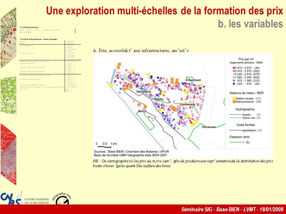 Une exploration multi-échelles de la formation des prix b