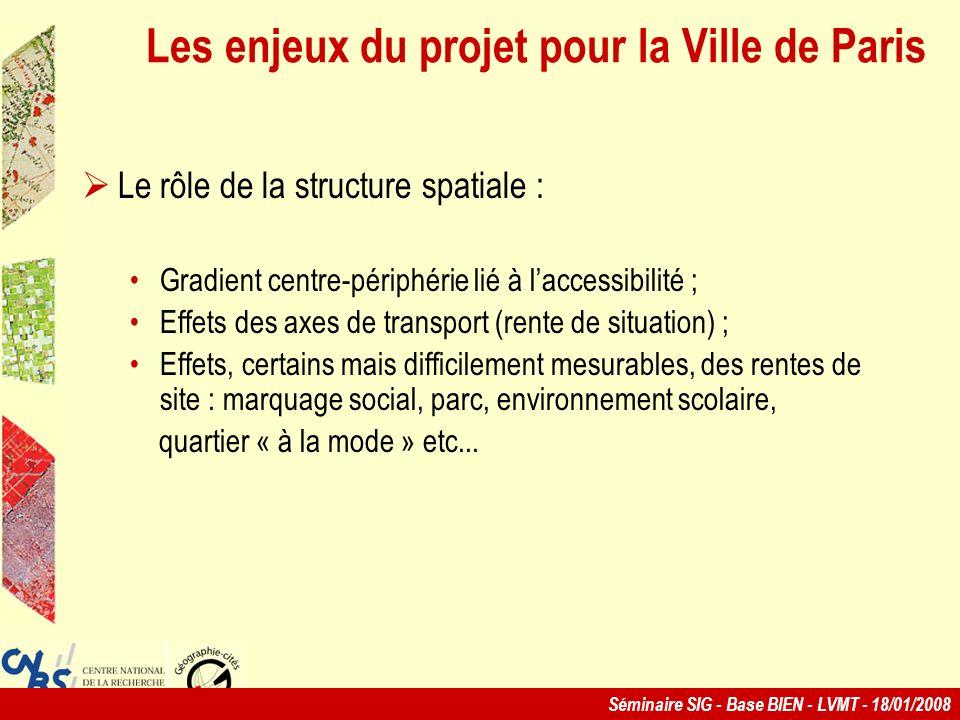 Les enjeux du projet pour la Ville de Paris