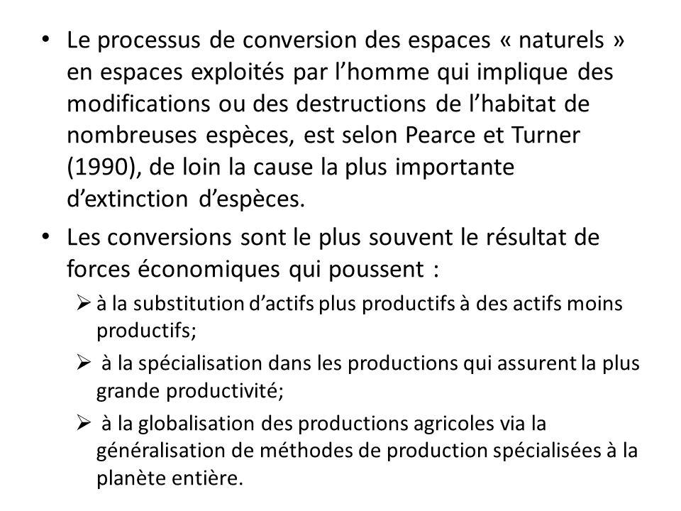 Le processus de conversion des espaces « naturels » en espaces exploités par l'homme qui implique des modifications ou des destructions de l'habitat de nombreuses espèces, est selon Pearce et Turner (1990), de loin la cause la plus importante d'extinction d'espèces.