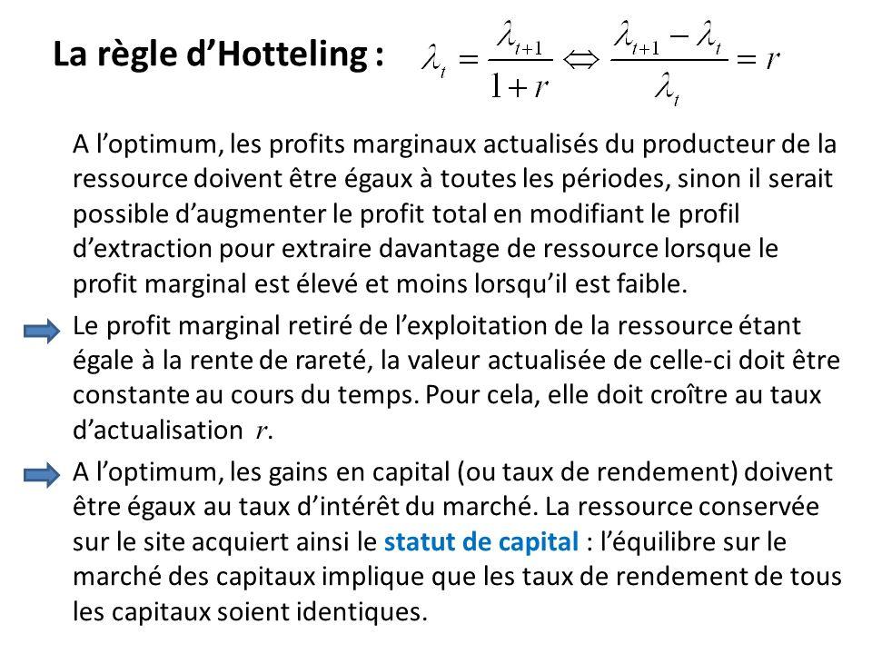 La règle d'Hotteling :
