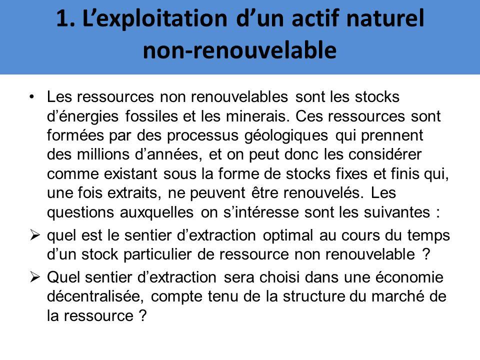 1. L'exploitation d'un actif naturel non-renouvelable
