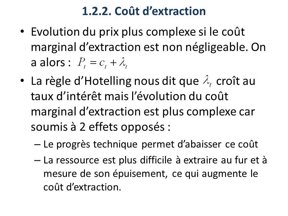 1.2.2. Coût d'extraction Evolution du prix plus complexe si le coût marginal d'extraction est non négligeable. On a alors :