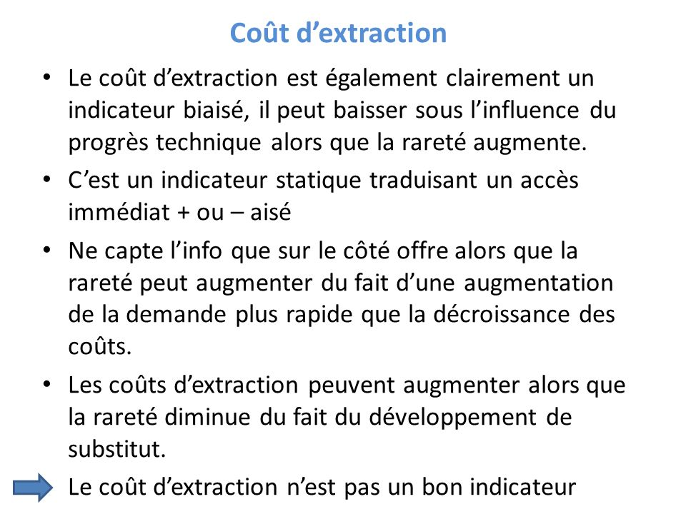 Coût d'extraction
